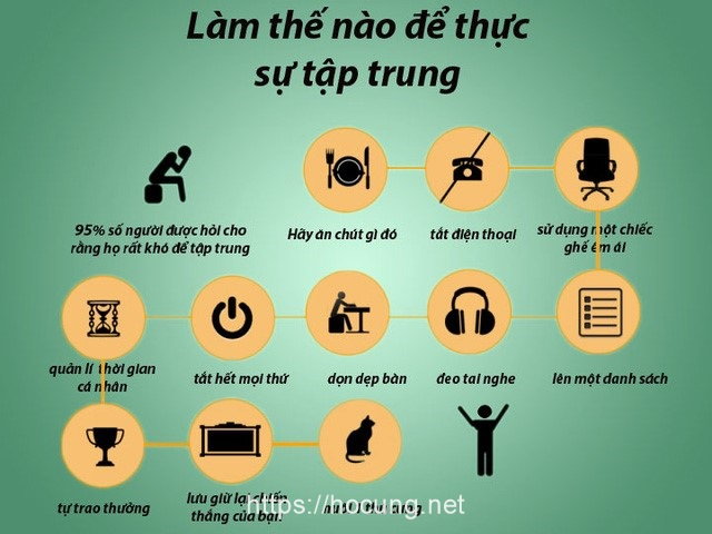 tap trung cong viec