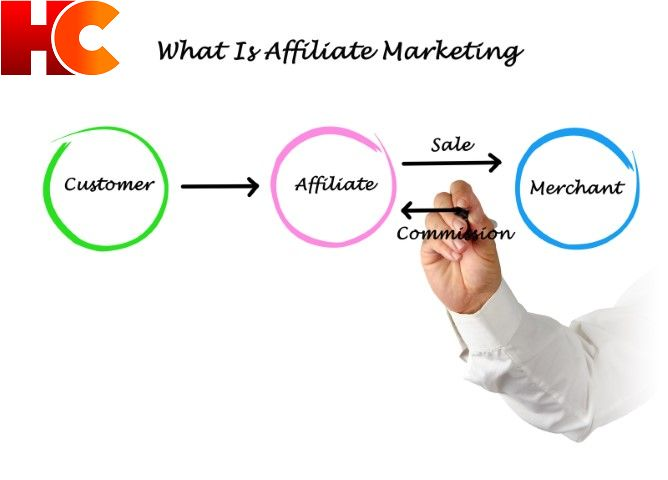 affiliate markting